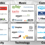 The rush for the OTT platform or, some Barriers are healthy to the industry.